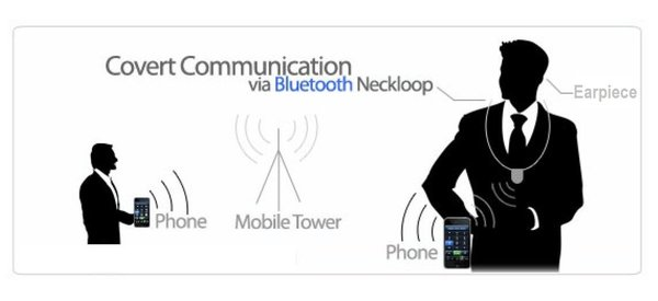 Bluetooth Spy Inductive Earpiece Neckloop with MP3 player and SOS button  functions